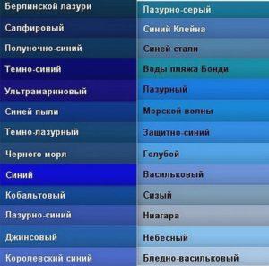 Разнообразие оттенков синего