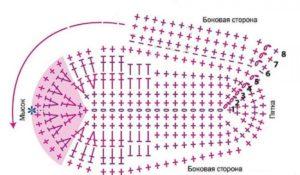 Схема кед