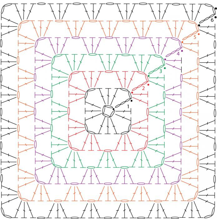 Схема квадрата 1