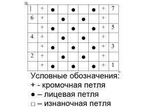 Схема мелкий жемчуг