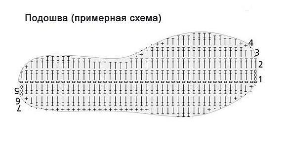 Схема подошва 1