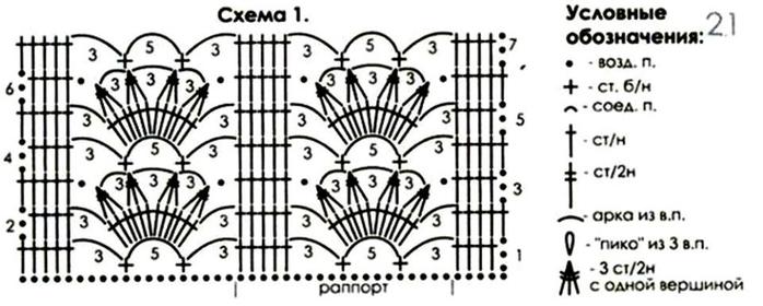 Схема ракушка