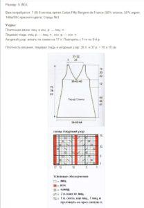 Схема вязания красного сарафана