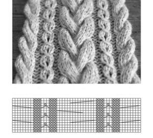 Схема кос для свитшота