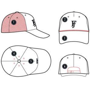 Составляющие бейсболки