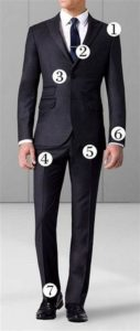 как правильно носить костюм мужской