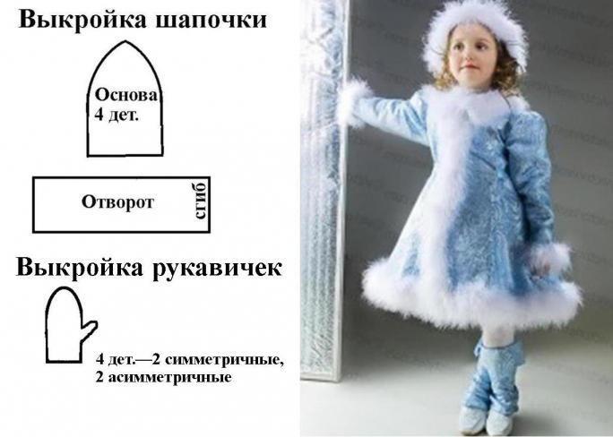 снегурочка на малышку