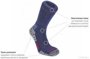 части носков