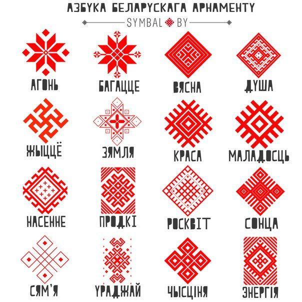Азбука белорусского орнамента