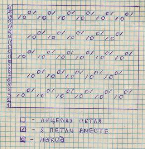 схема оренбургского платка