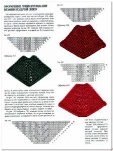 схемы плотного платка