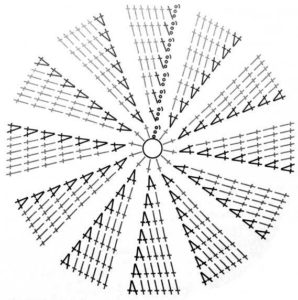 Схема 1 для кубанки