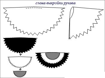 Схема крылья