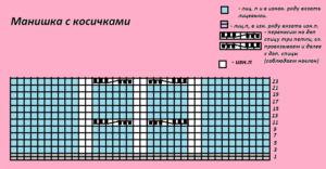 Схема белой манишки 1
