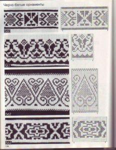 Несколько орнаментов для мужской шапки (спицами)