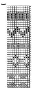 Схемы 2 для спиц