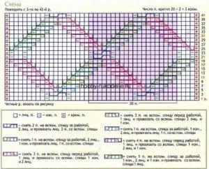 Схема 4 для спиц