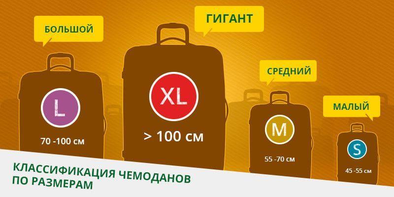 чемоданы по размеру