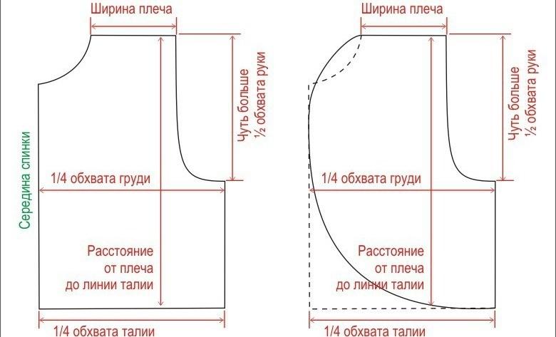 выкройка женского жилета 1