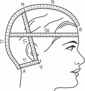 замеры головы для шапки