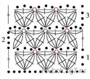 Звездочки схема