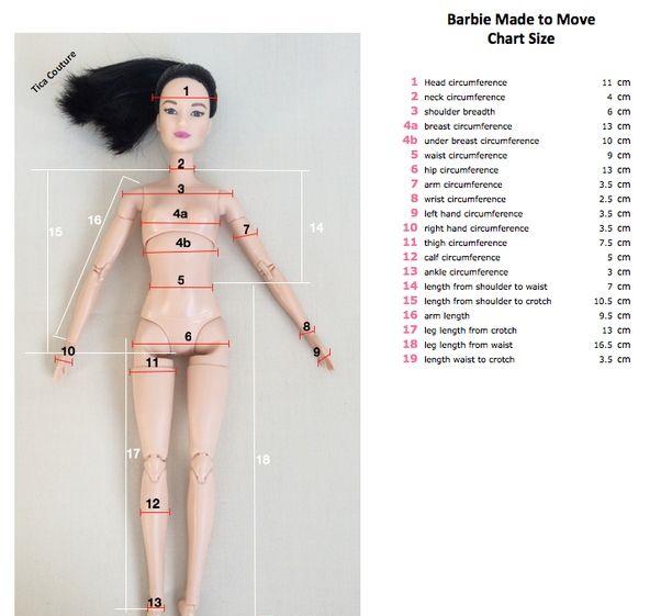 Барби мерки