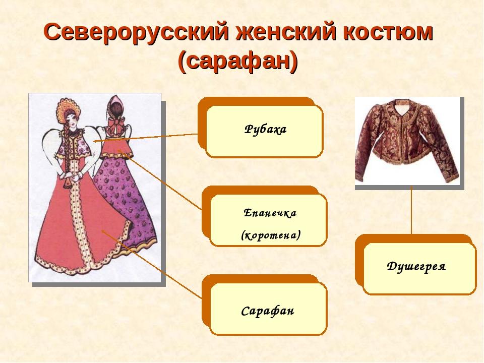 Из каких элементов состоит русский народный сарафан