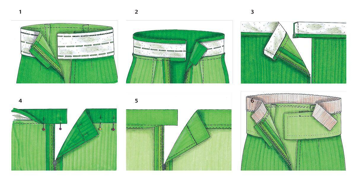 как пришить пояс к юбке пошагово