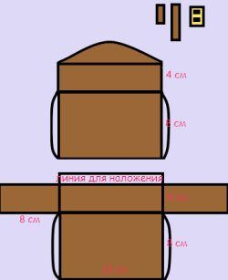 Выкройка коричневого портфеля