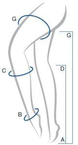 определить размер компрессионных чулок