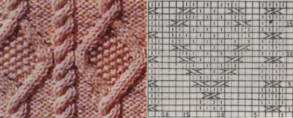 Платье свитер Схема 2