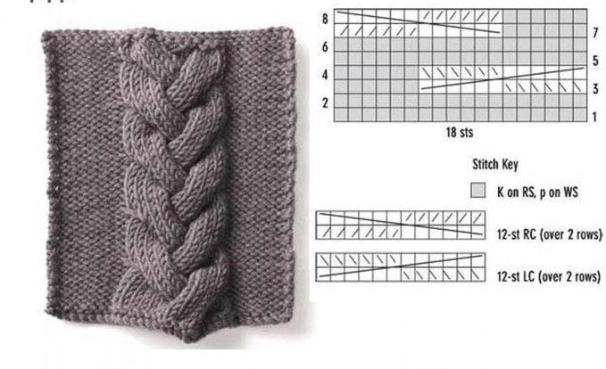 Платье свитер схема косичка 1
