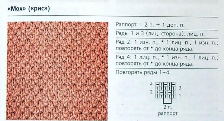 Платье свитер схема путанка