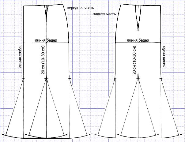Построение выкройки для юбки в пол