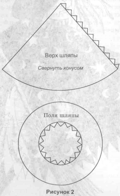 Схема шляпы волшебника