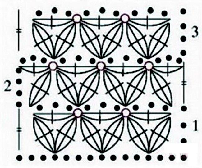Сумка из ленточной пряжи схема 1