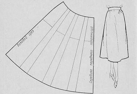 Выкройка для юбки миди