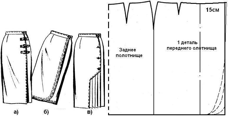 Выкройка простой юбки с запахом
