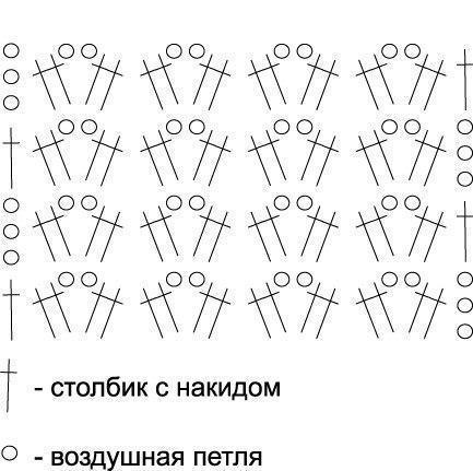 Юбка годе схема 2
