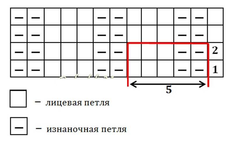 Юбка ренкой схема 1