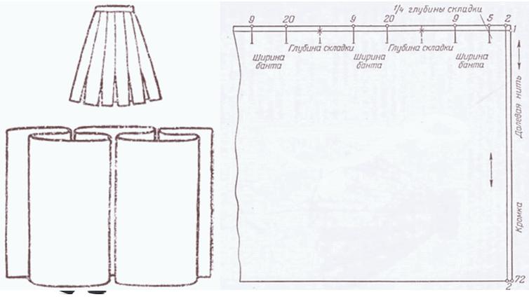 Юбка со складками расклад ткани