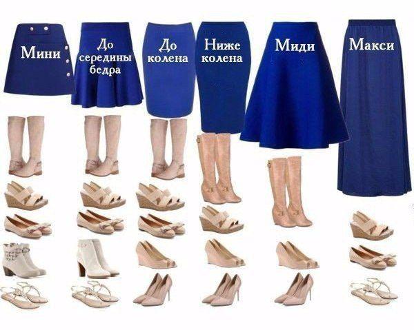 правила по типу юбки