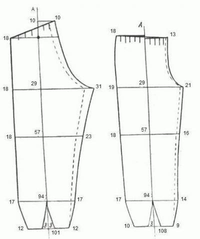 штаны - выкройка