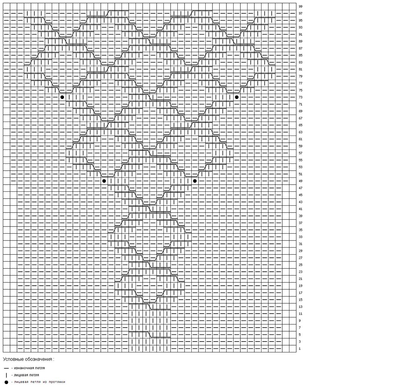 схема_3_1