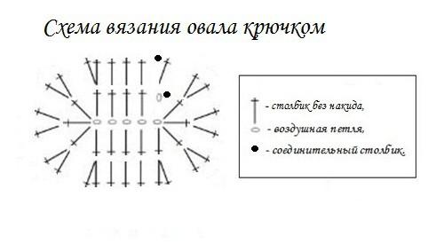 схема_дна_1