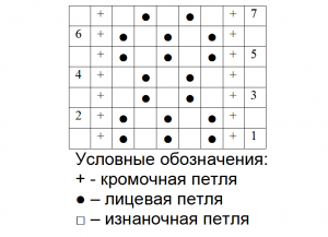 схема_крупный_жемчуг_4