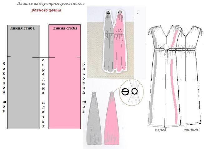 выкройка для платья в греческом стиле