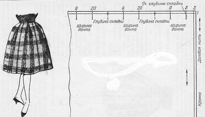 выкройка татьянки на резинке