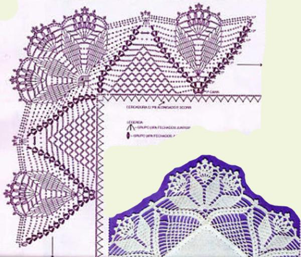 Схема фигурной каймы