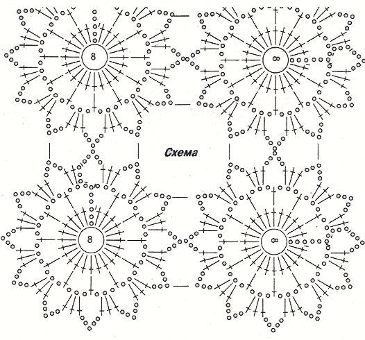 Схема цветка